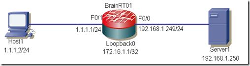Topologia - Lock and Key