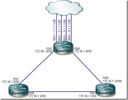 Proxy-ARP e excesso de broadcast