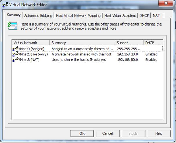 VMnets configuradas