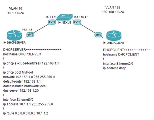 Nexus - DHCP Relay