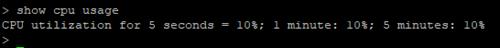 show cpu usage