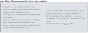Cisco Champion 2021