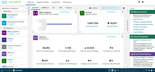 Cisco SecureX Dashboard