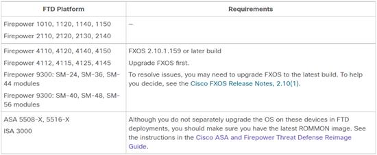 FMC 7.0 - FTD Platform
