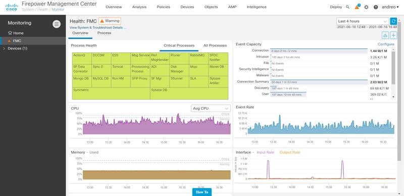FMC 7.0 - Health Monitoring